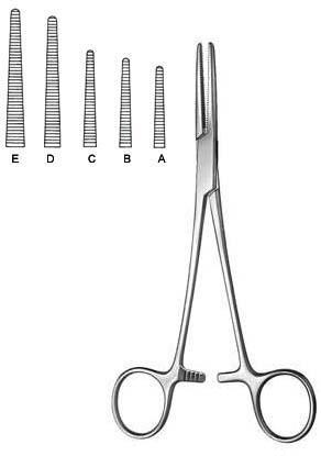 Spencer Wells Forceps - Hemostats